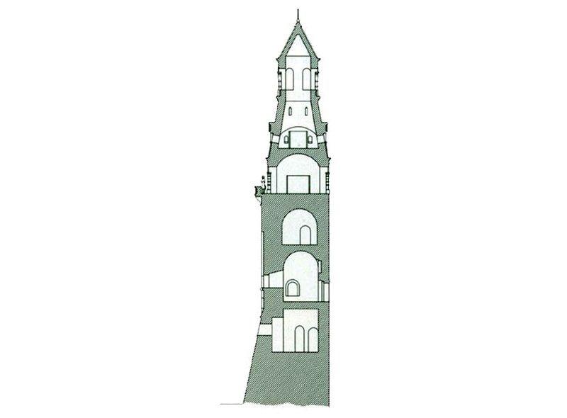 Внутреннее строение башни
